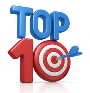 топ-10 Яндекс